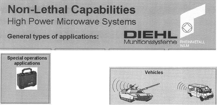 Mikrowellenwaffe im koffer